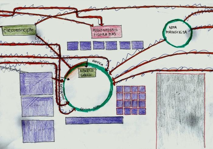 Diagrama 05