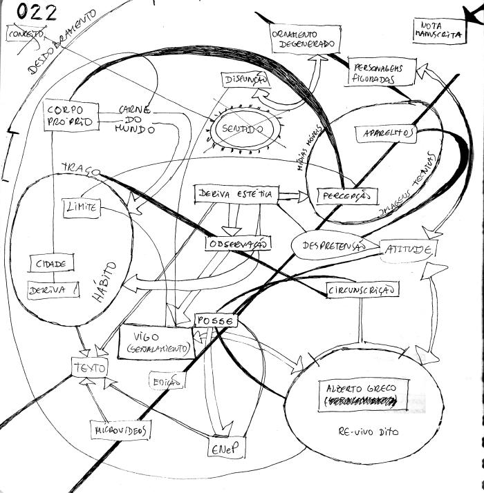 Diagrama 08