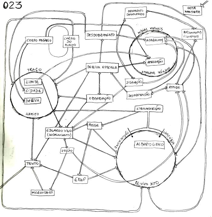 Diagrama 09